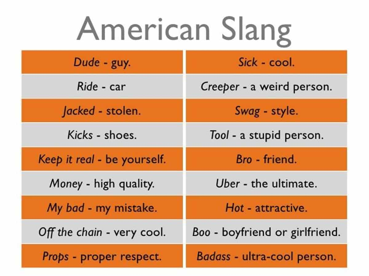 Commonly Used British and American Slang Words and Their Meanings 14