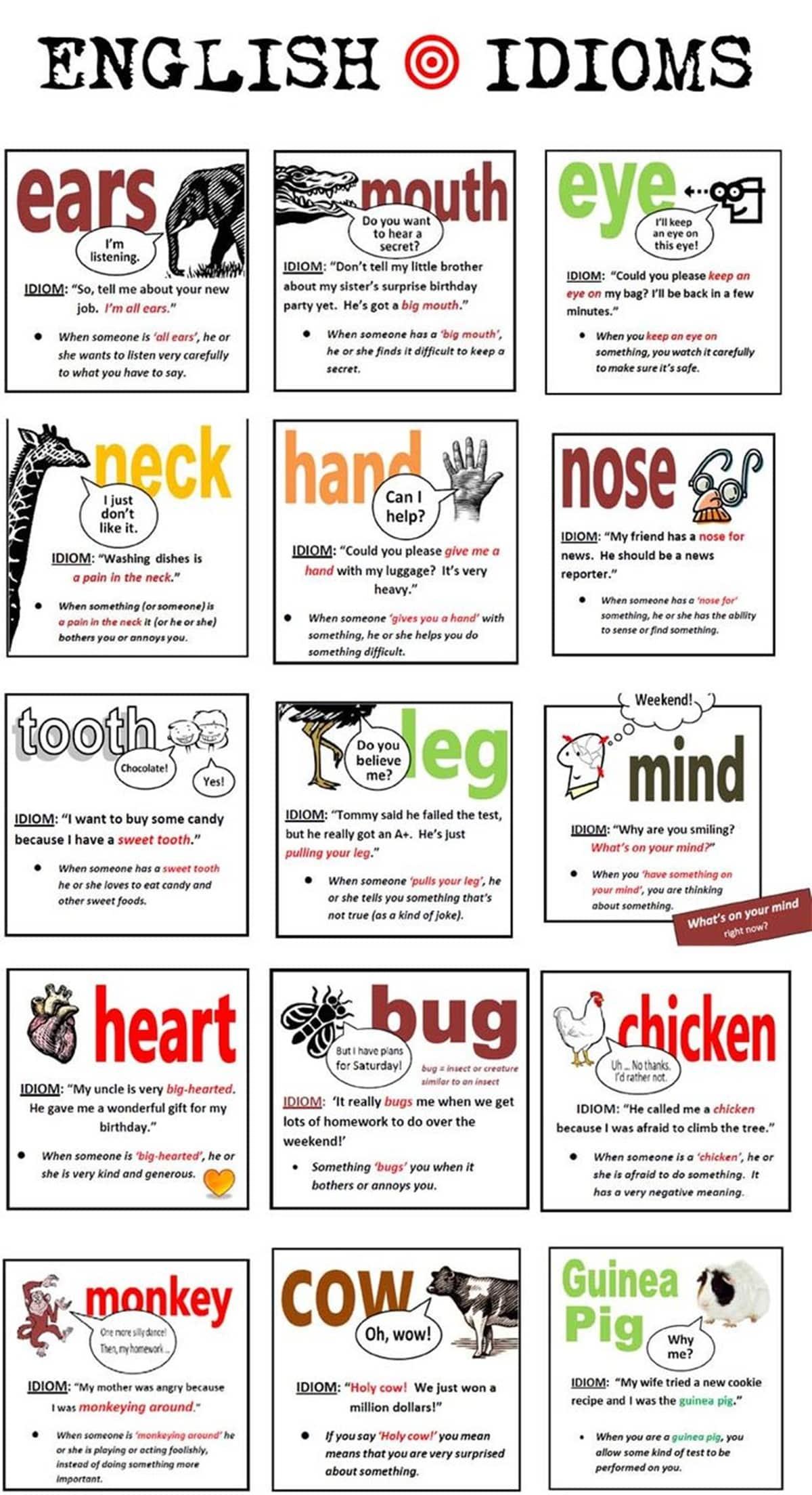 Body Idioms In English
