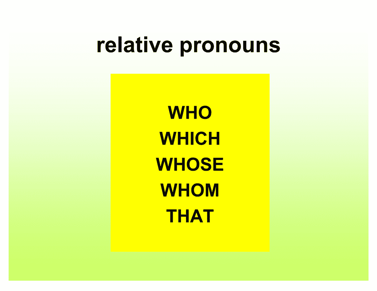 English Grammar Relative Pronouns