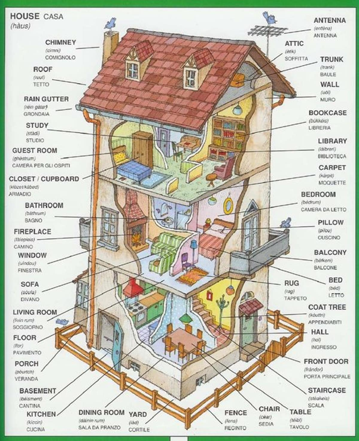 english vocabulary different parts of a house esl buzz