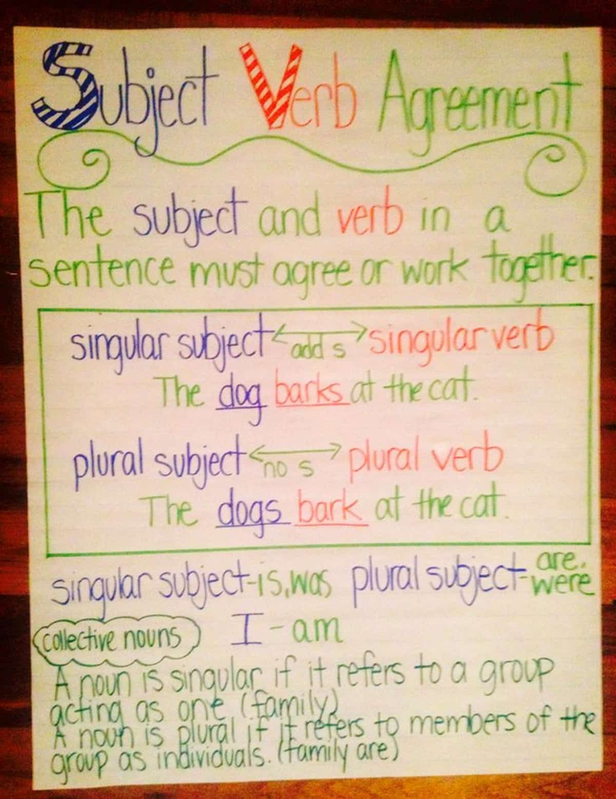 Plural Noun Anchor Chart Must-Know Rules for Su...
