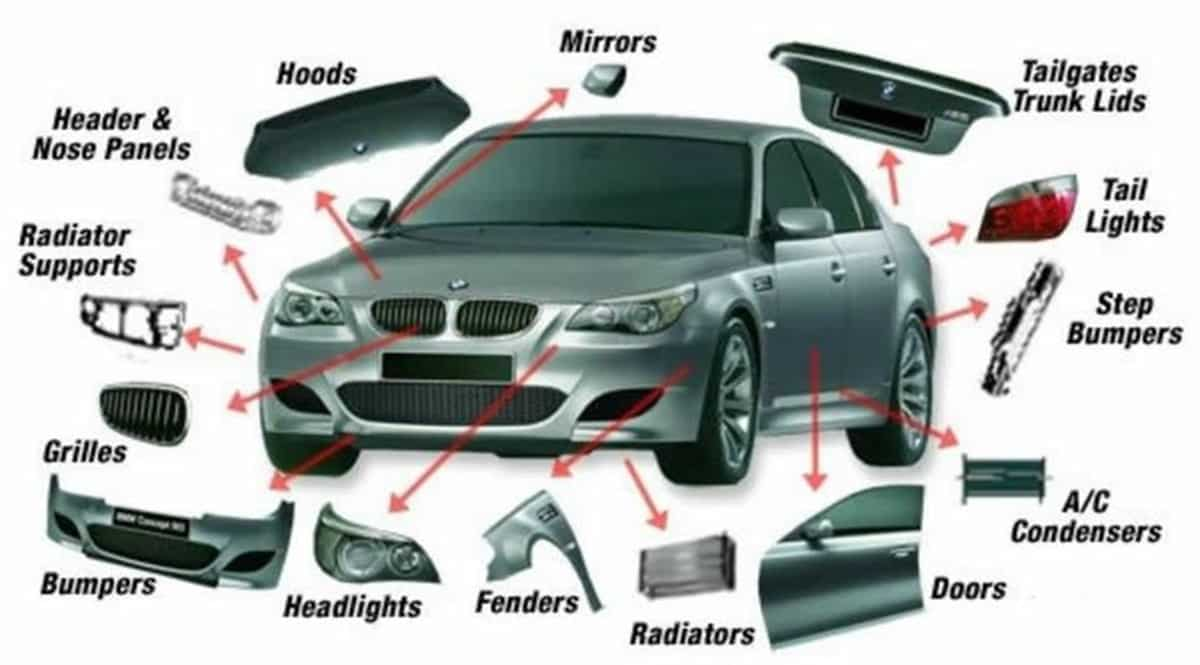English Vocabulary: Vehicle Parts and Accessories 17