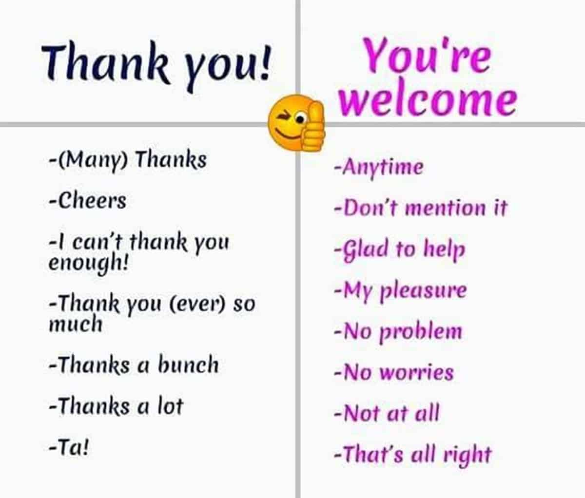 Daily English Conversations Different Phrases You Ll Use