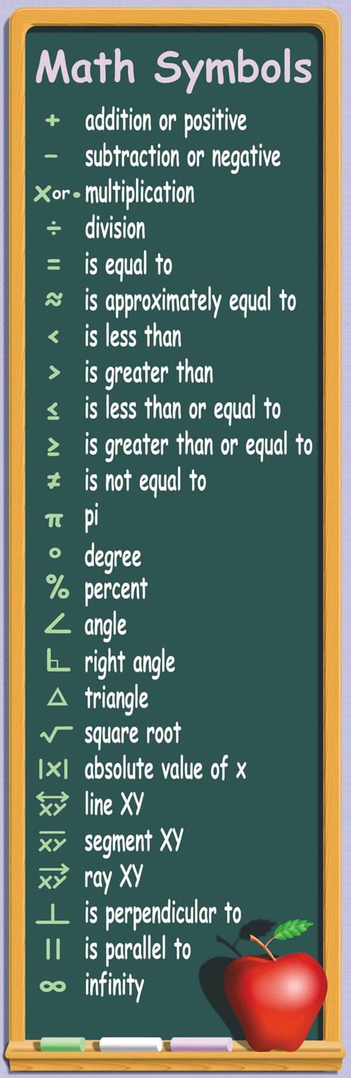 Math Symbols In English Esl Buzz