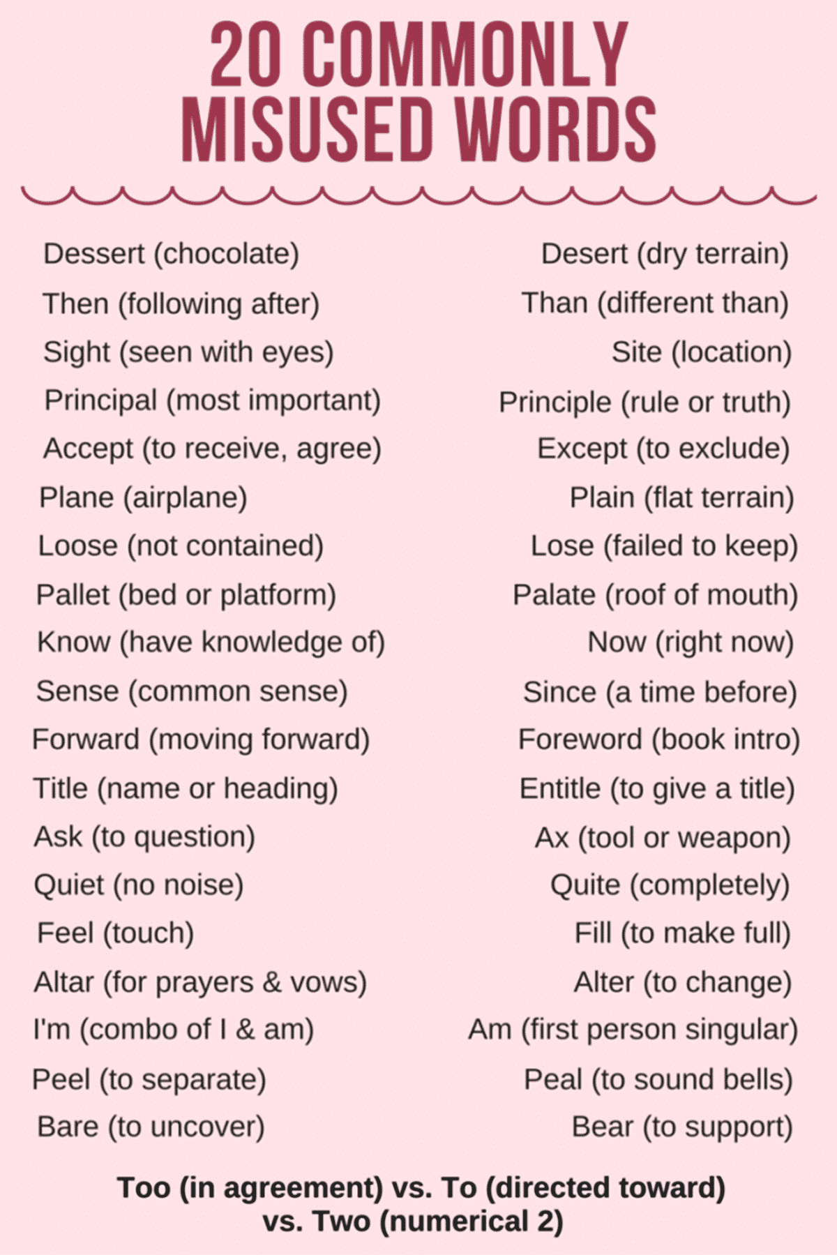 Commonly Misused Words 100 Most Commonly Misused Words