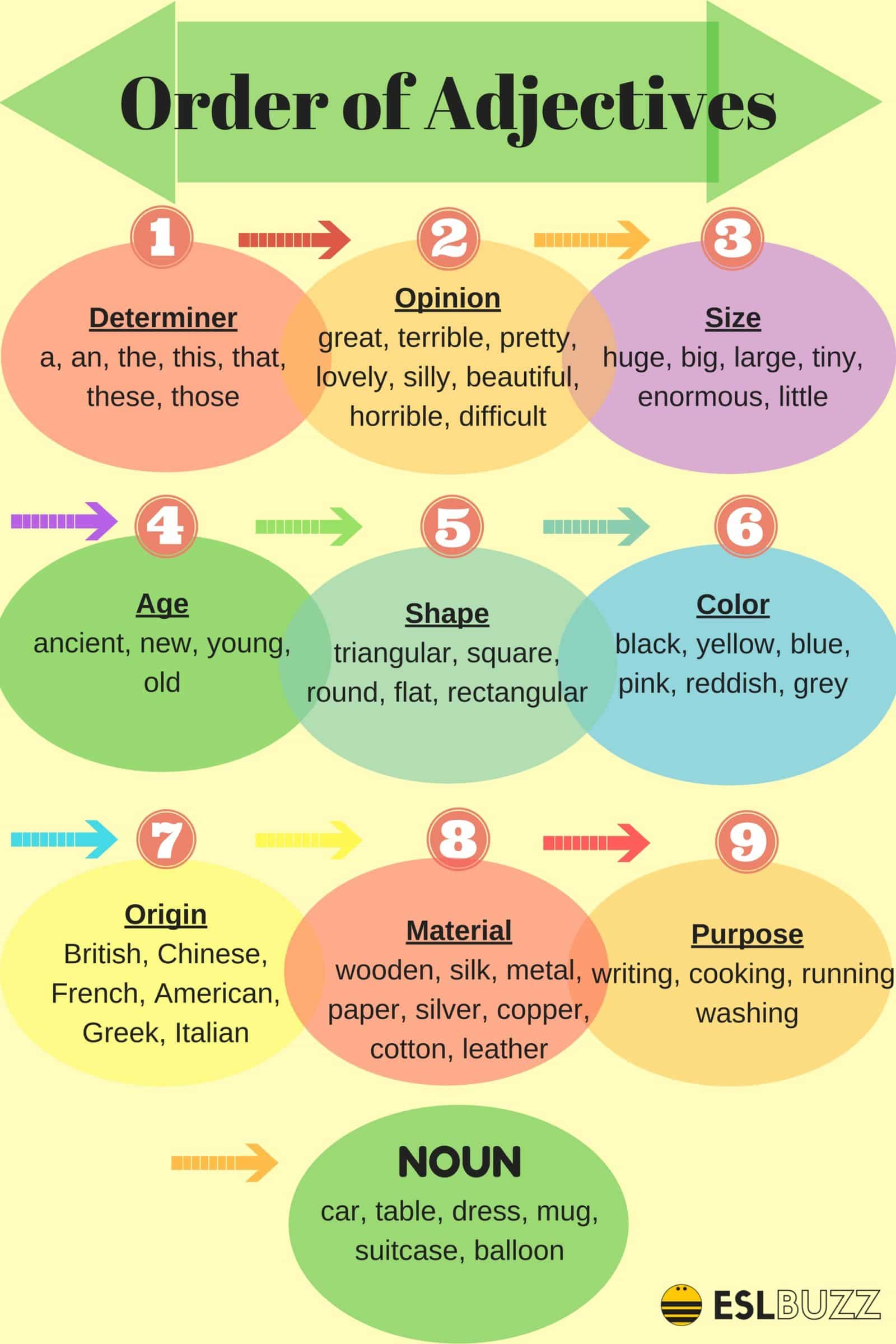 order of adjectives in english grammar pdf