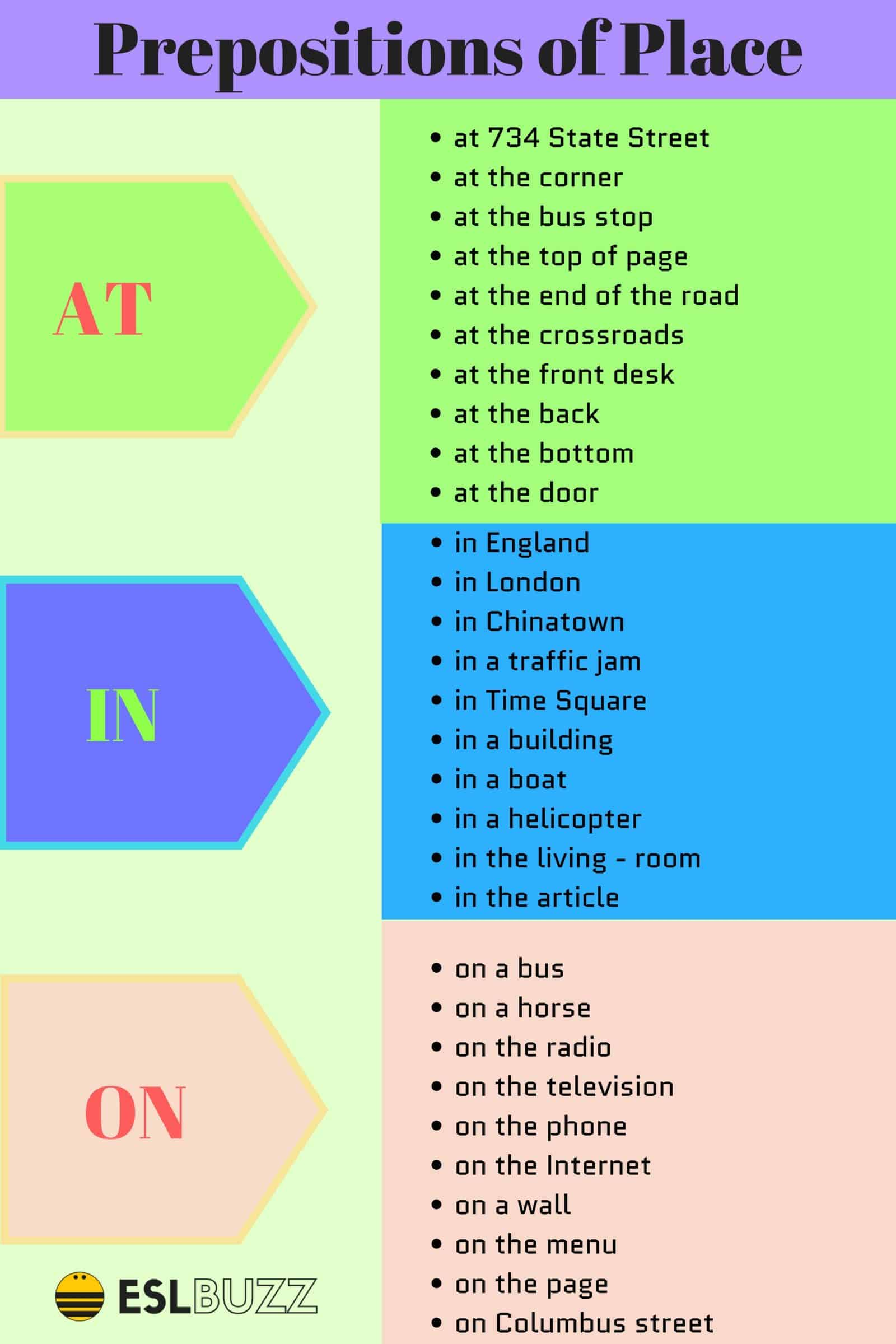 Preposition of Place AT/ IN/ ON