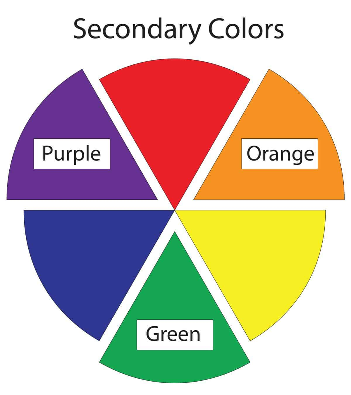 Learn English Vocabulary: Colours/ Colors
