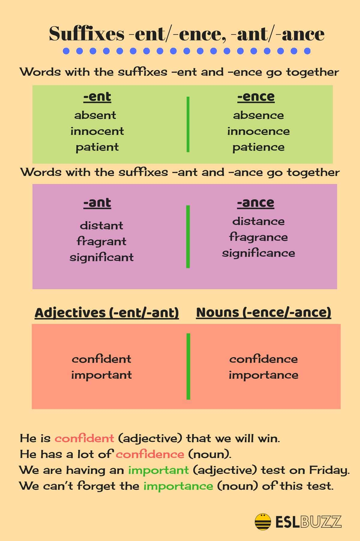 Suffixes Words Ending With Suffixes Ent Ence And