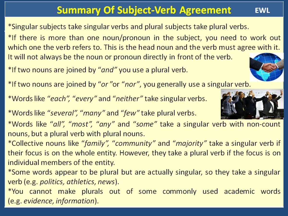 Must Know Rules For Subject Verb Agreement Esl Buzz