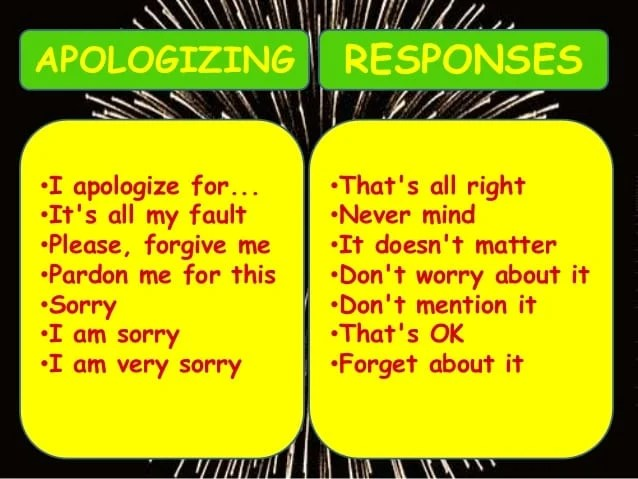 Thanking and Apologizing Expressions and Their Responses in
