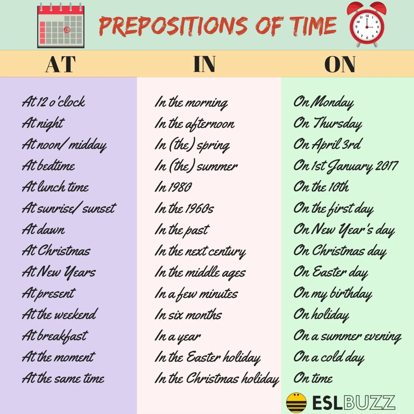 How To Use Prepositions Of Time