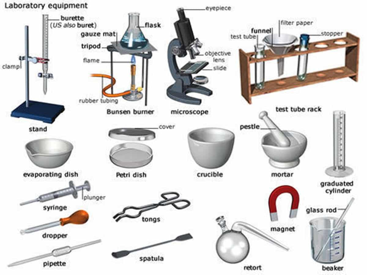 English Vocabulary Laboratory Equipment And Scientific