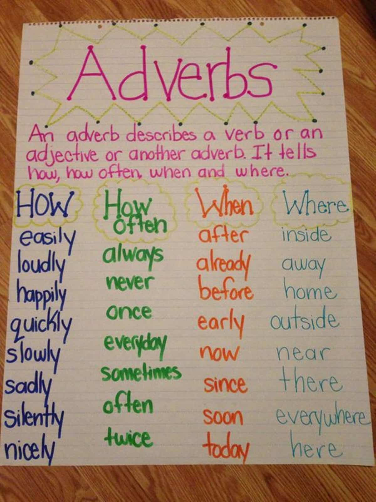 Creative ESL Teaching Notes and Ideas 15