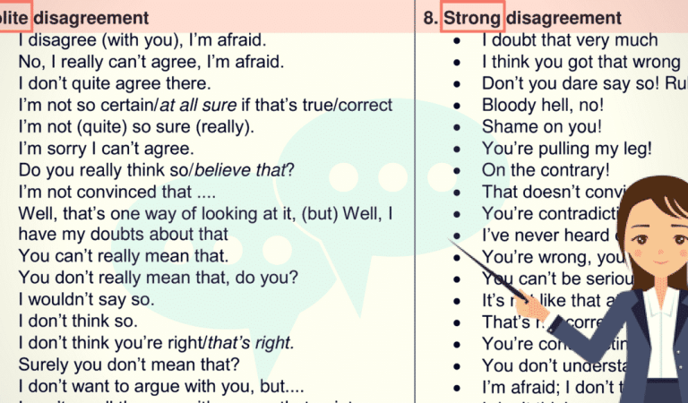 Useful Phrases for Discussion and Debate in English