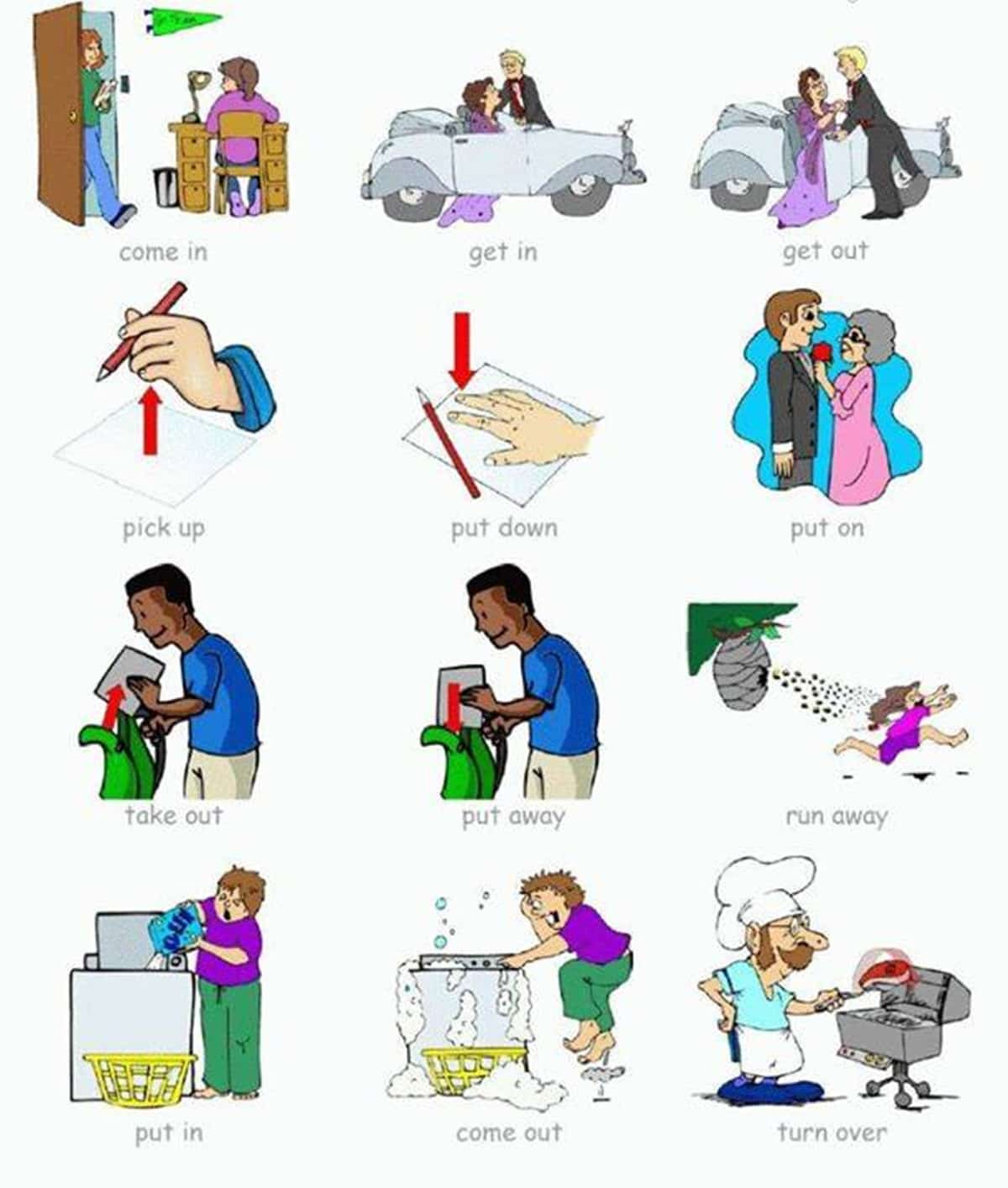 Commonly Used Phrasal Verbs In English Video
