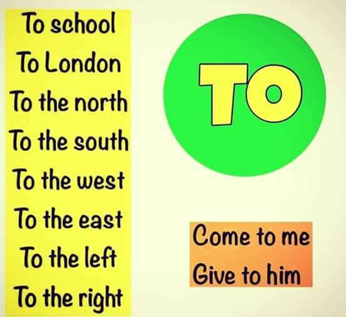 Prepositions Of Movement In English Grammar