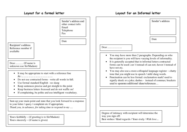 How to Write a Letter: Informal and Formal English - ESLBuzz