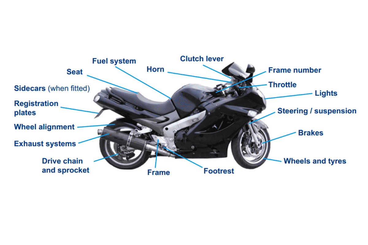 English Vocabulary: Vehicle Parts and Accessories 21