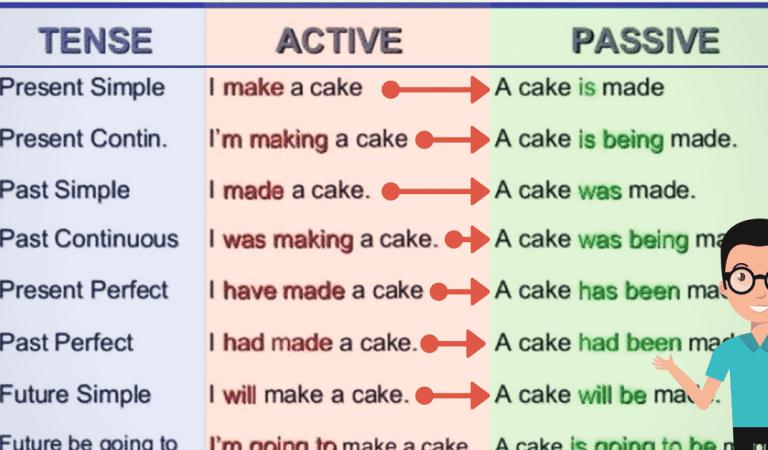 English Grammar: Passive Voice