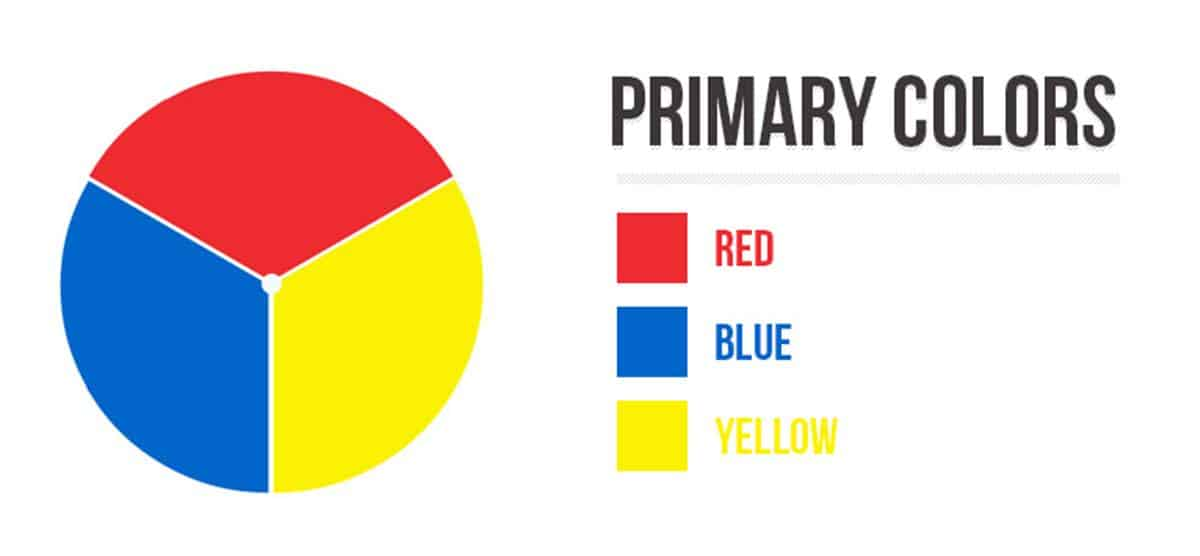 Learn English Vocabulary: Colours/ Colors 15
