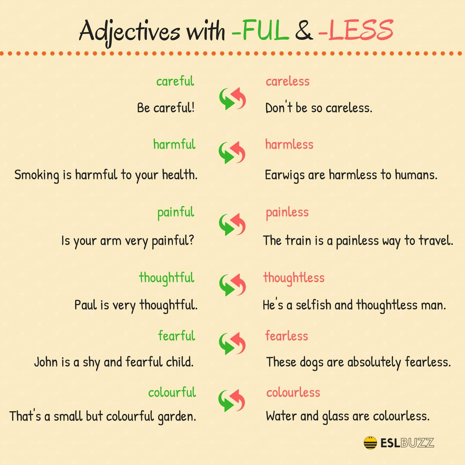 English Grammar Adjectives Ending In Ful Or Less