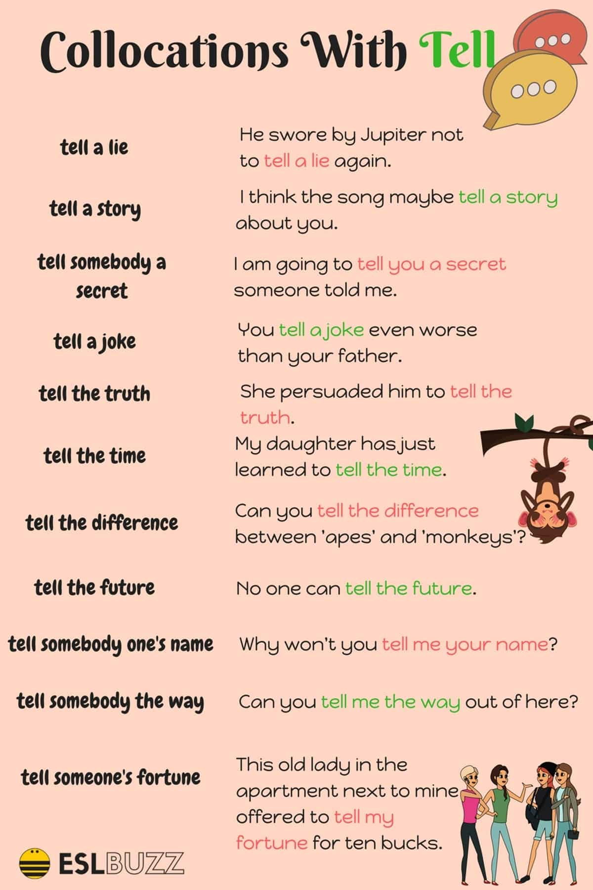 Common Collocations with TELL