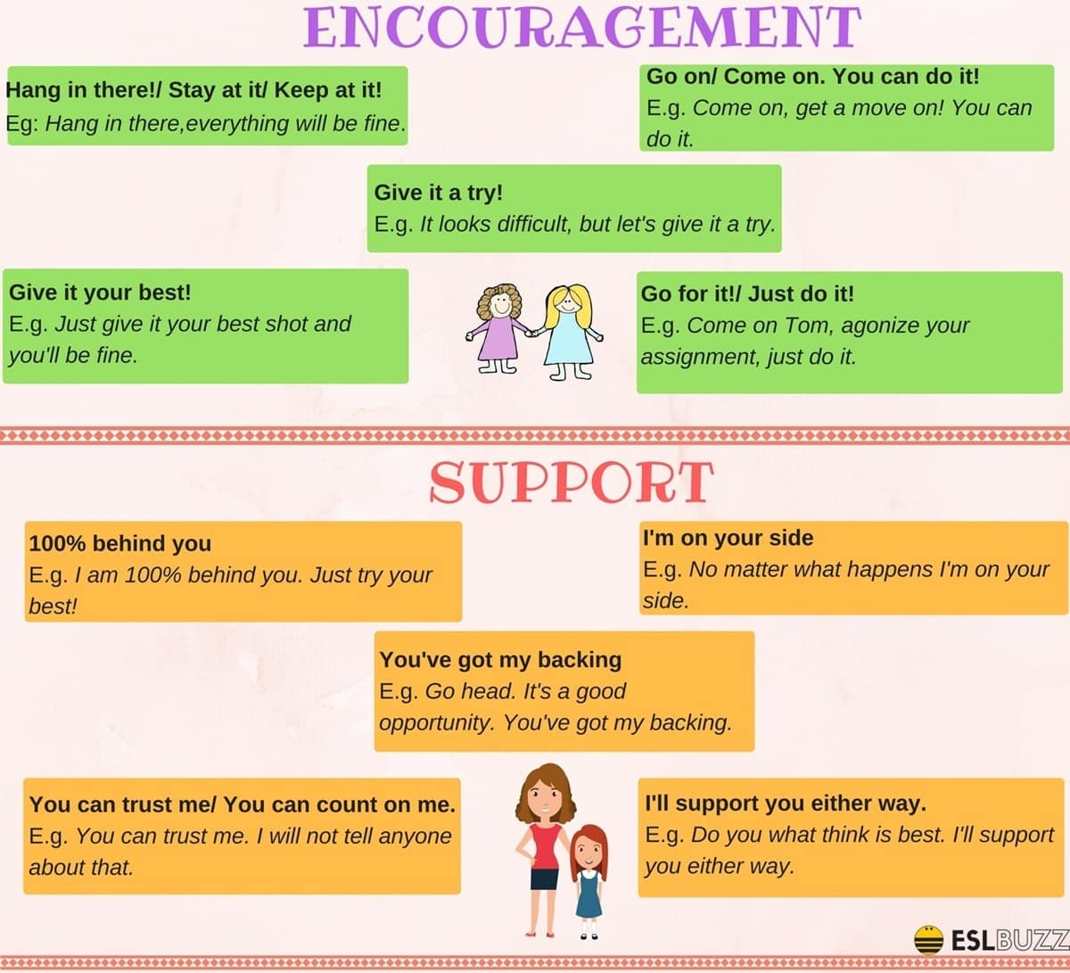 Phrases for Encouraging and Supporting Someone