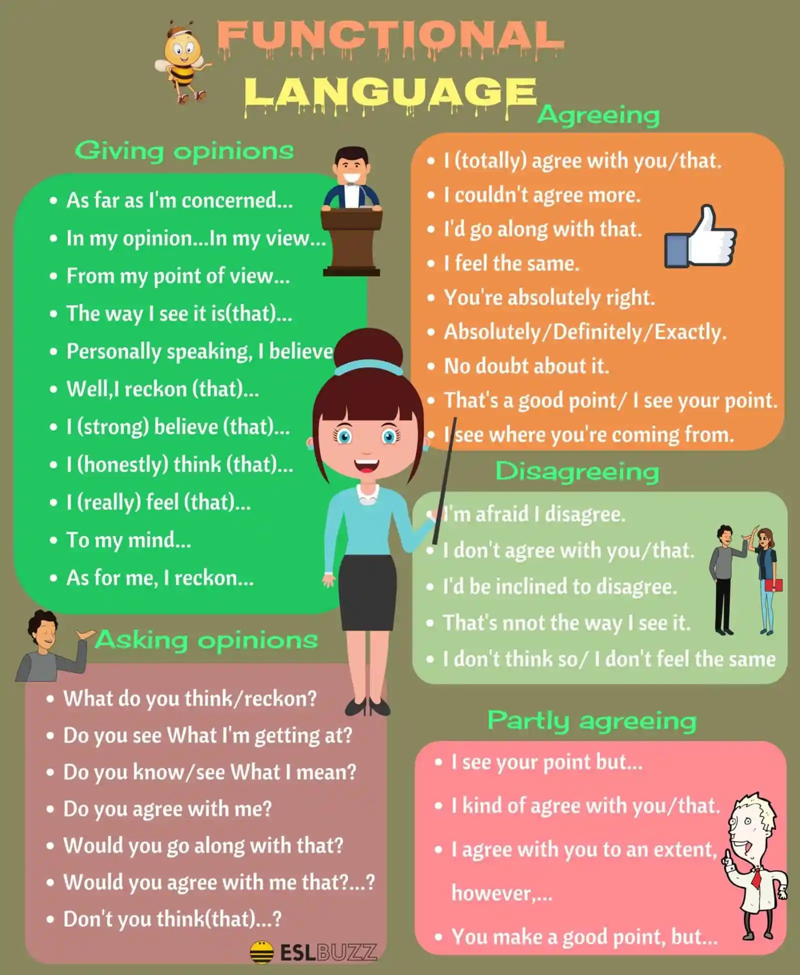 Functional Language: Useful English Phrases for Discussion and Debate 14