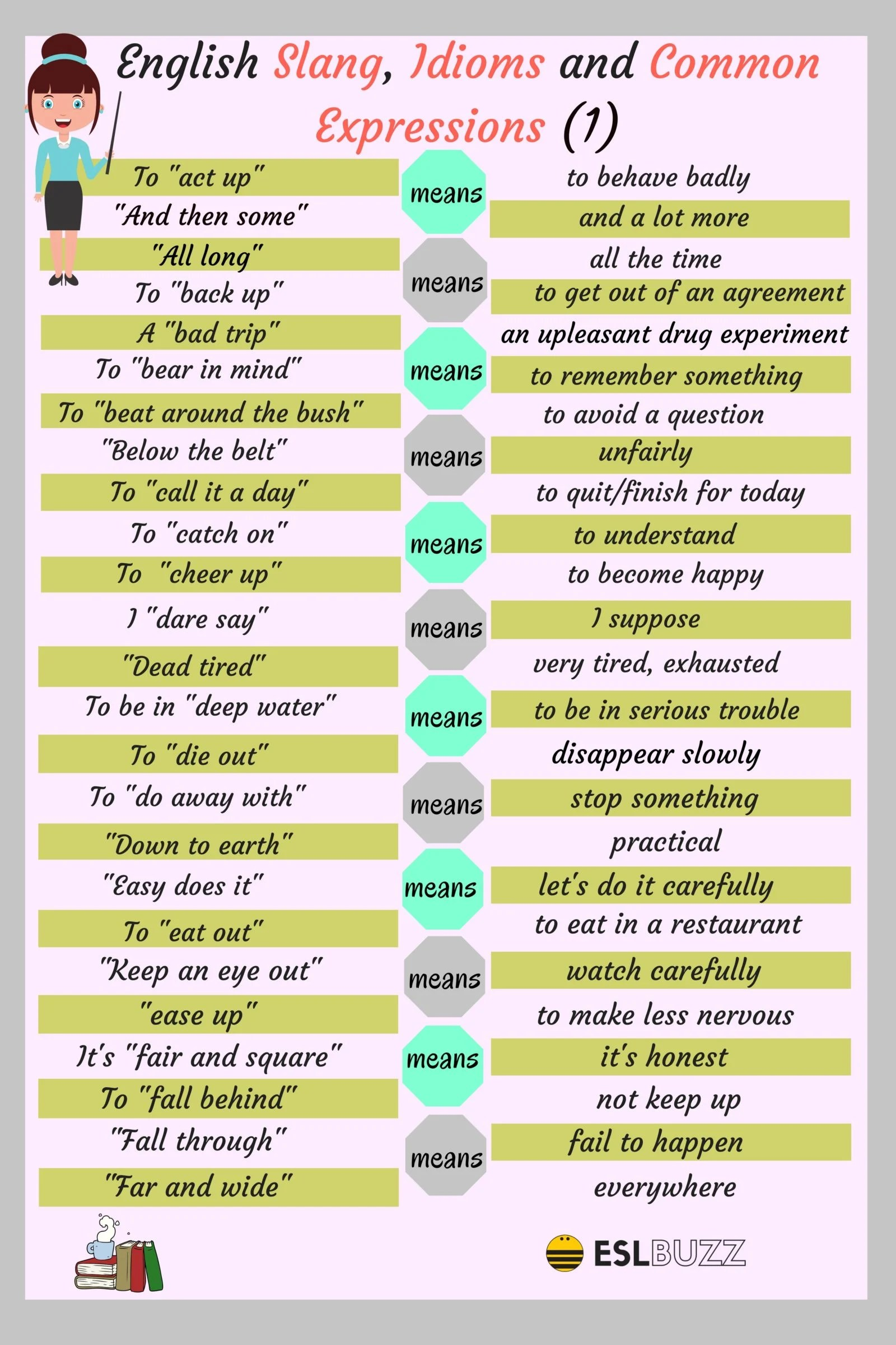 100 Popular Slang Words Idioms And Expressions In