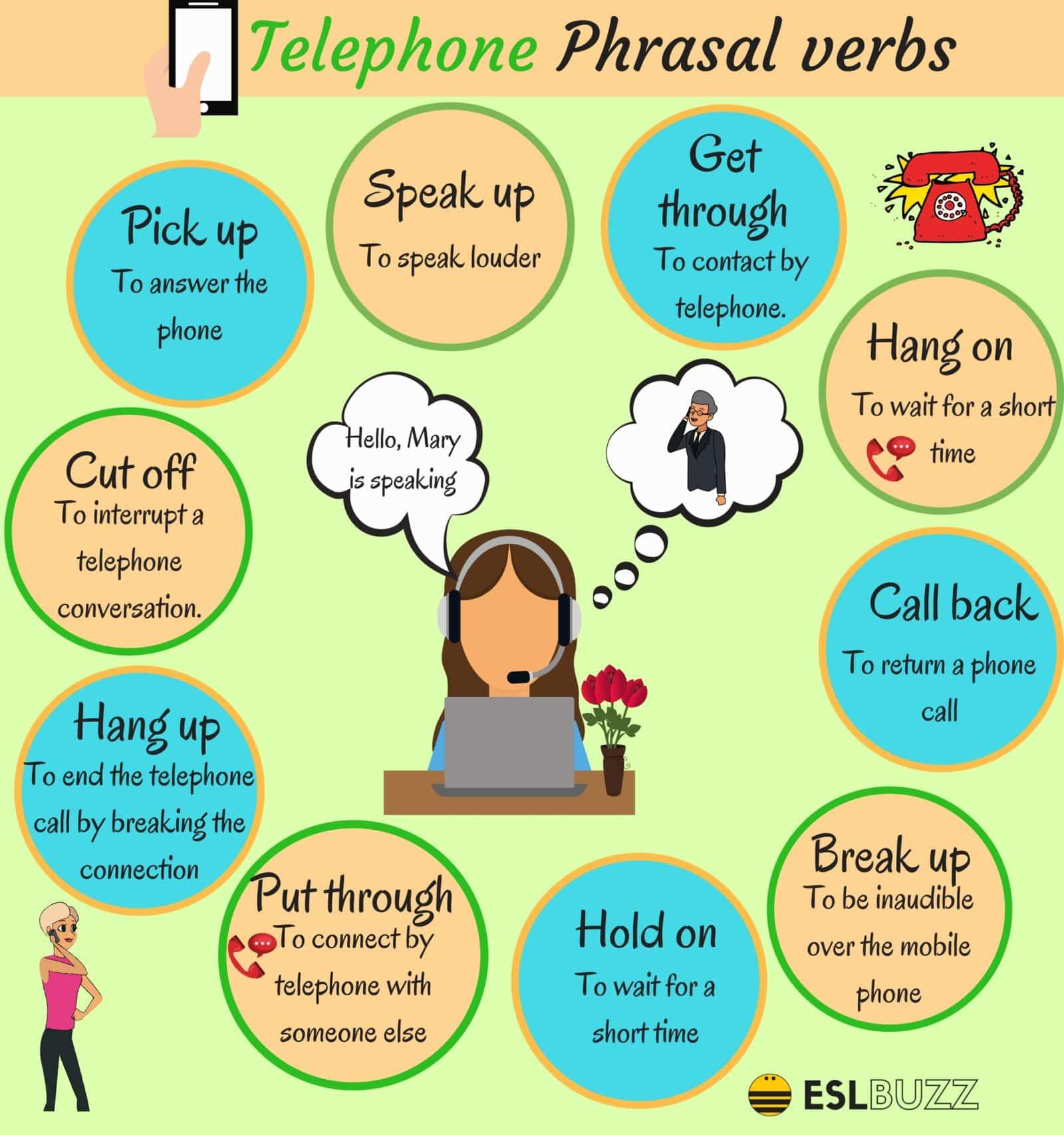 Common Telephone Phrasal Verbs in English 14