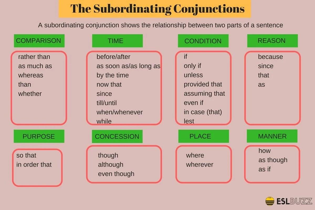Images of Conjunction Grammar Games - #rock-cafe