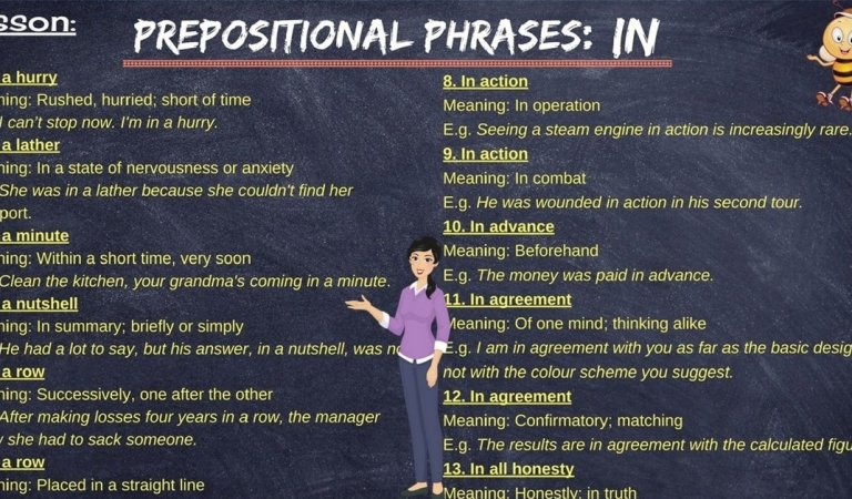 """Common Preposition Combinations with """"IN"""" in English"""