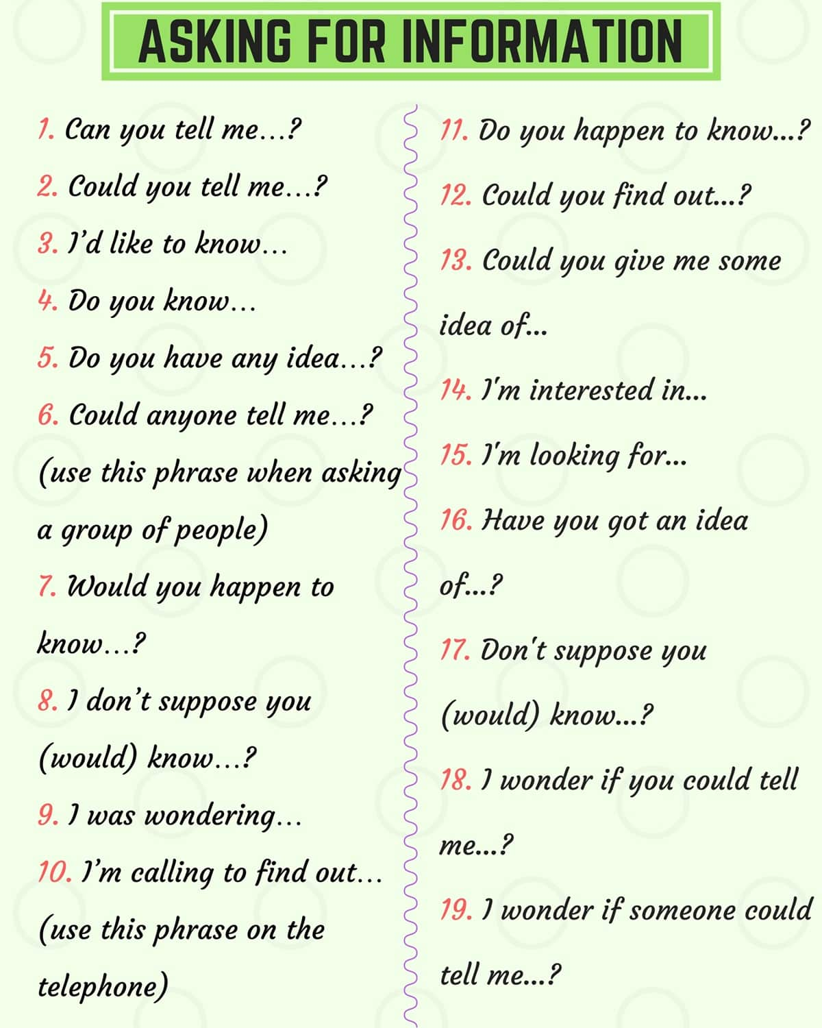Phrases for Asking for Information