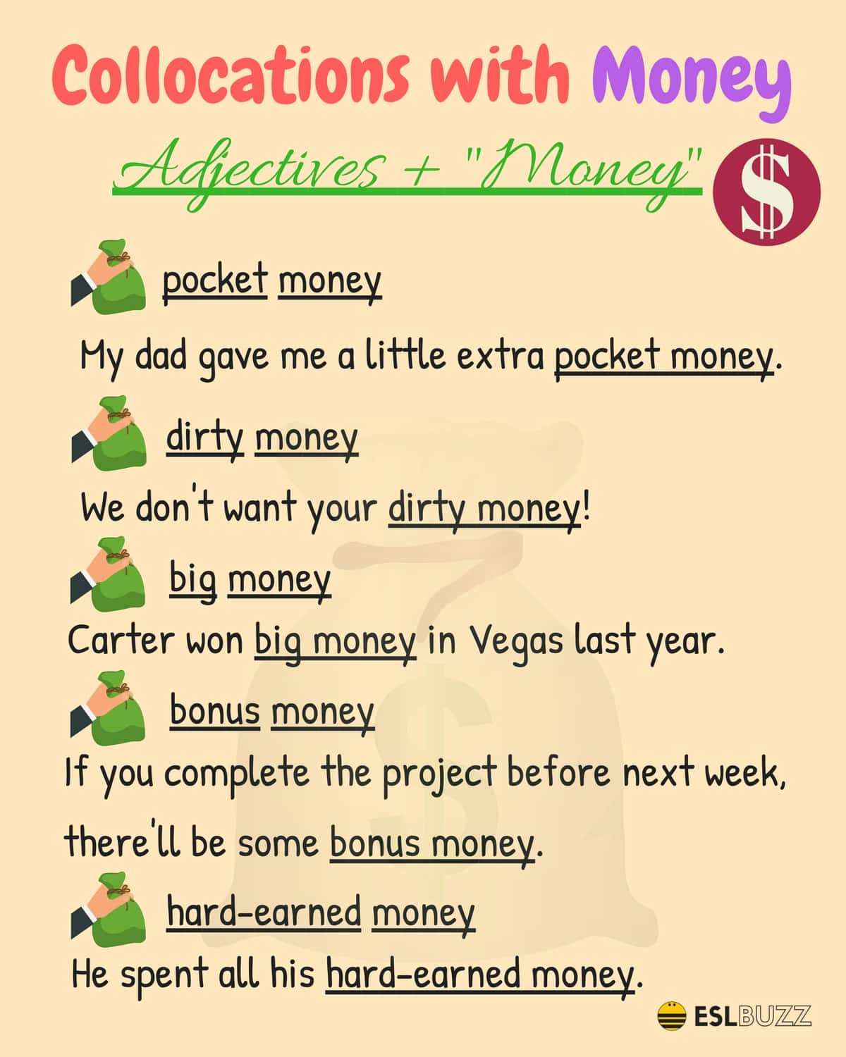 30 Useful Collocations With Money With Example Sentences