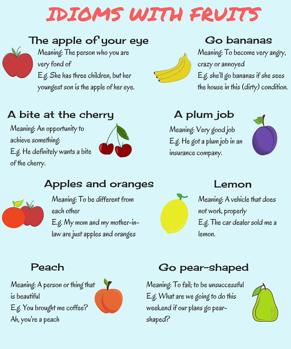 20 Common Idioms About Fruits In English