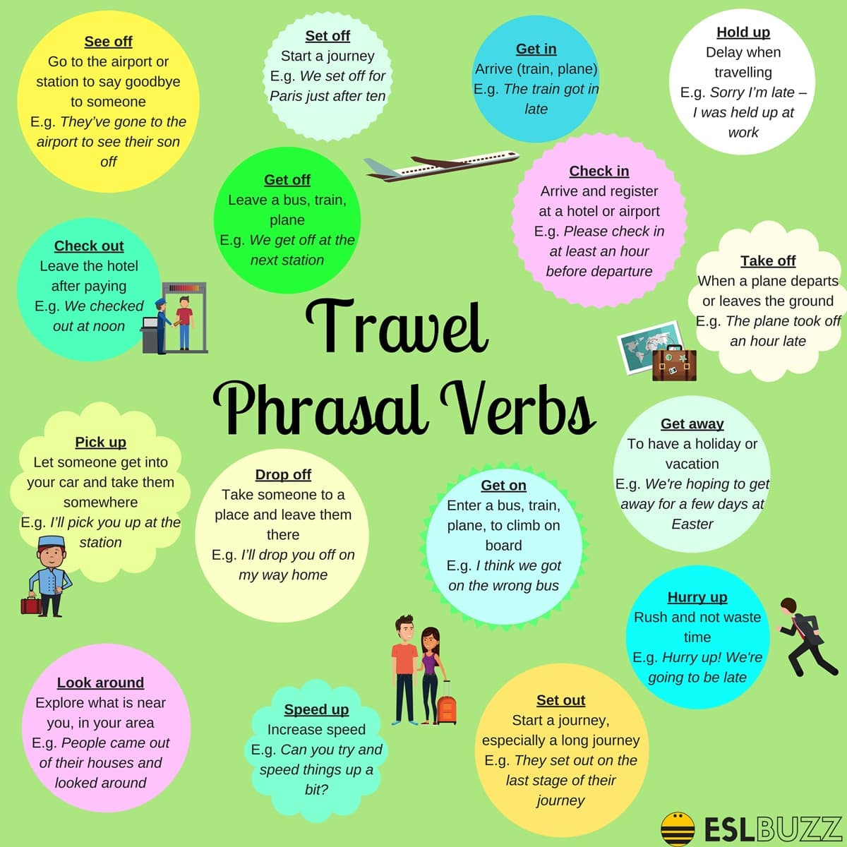 Travel Phrasal Verbs and Expressions in English 14