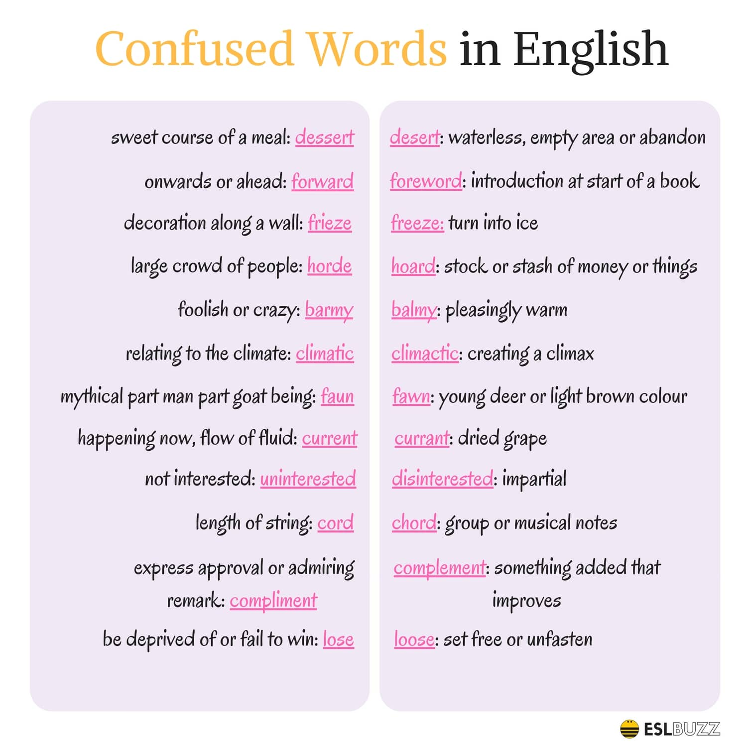 Top 30 Easily Confused Words In English