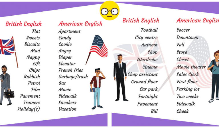 What Are the Differences Between British and American English?