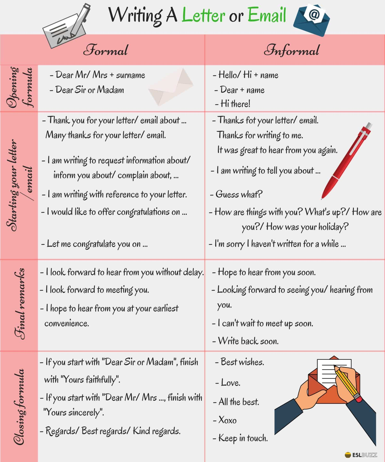 Letter Contractions