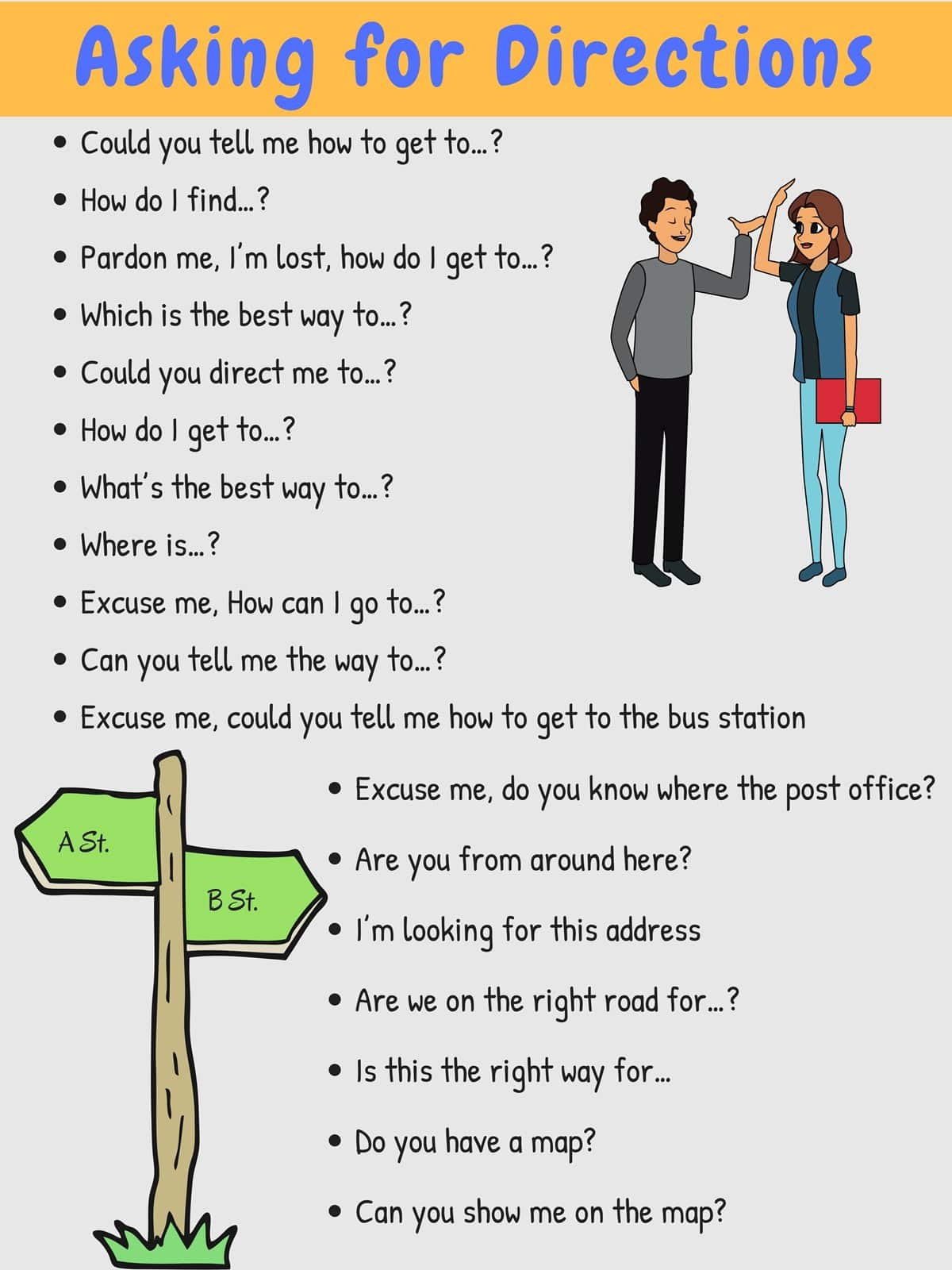 how to write directions in english