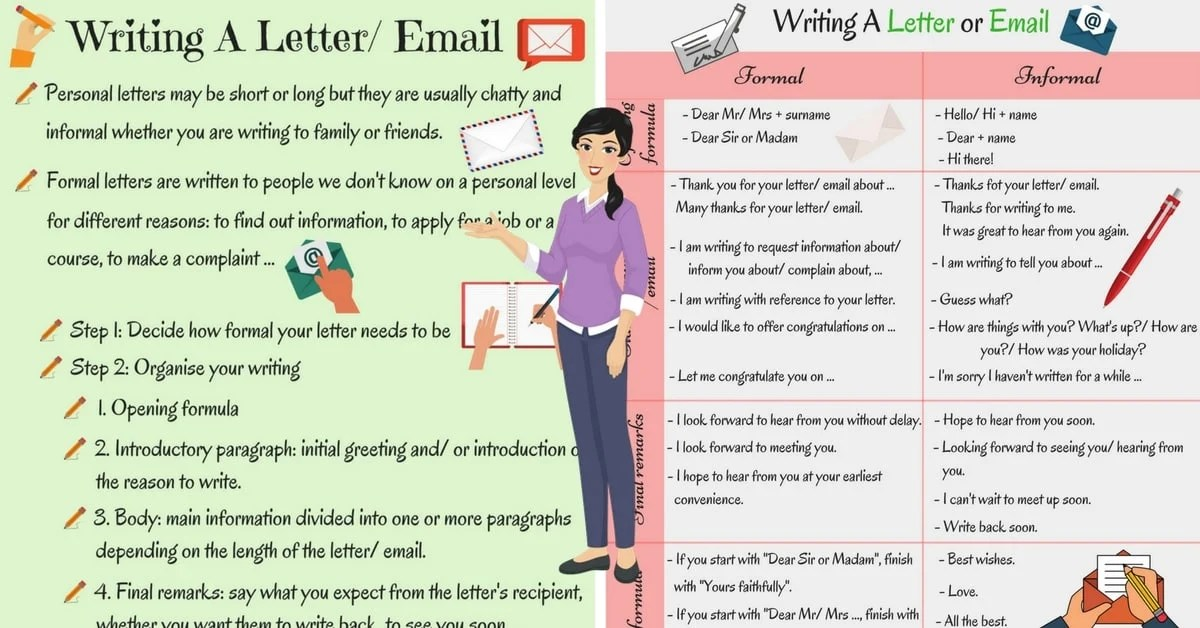 Informal vs. Formal English: Writing A Letter or Email - ESL Buzz