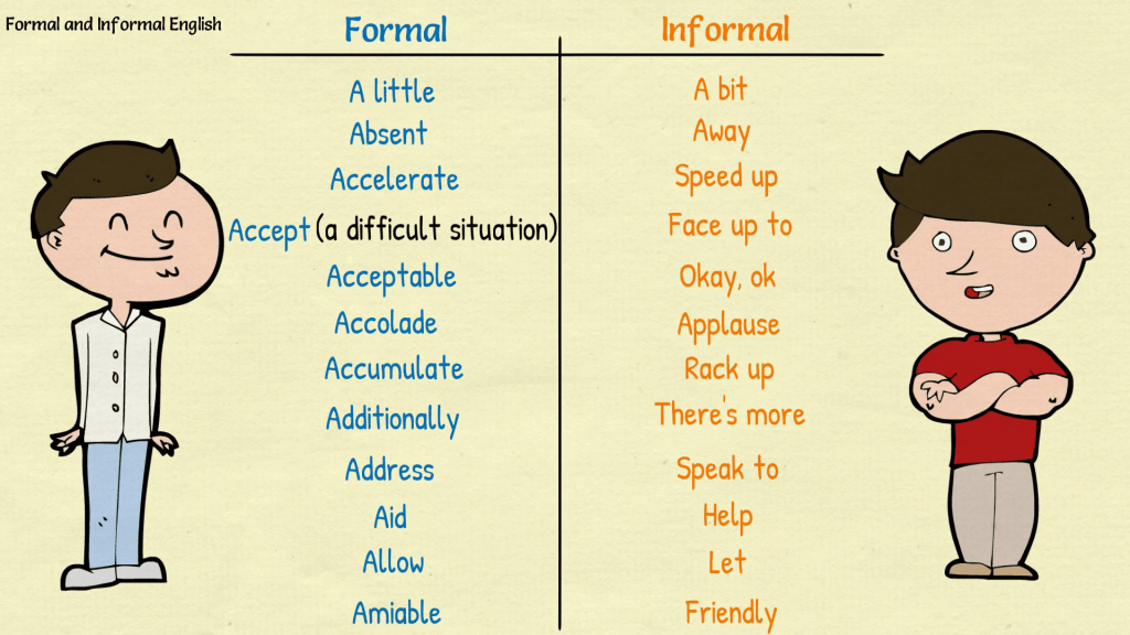 Formal and Informal English Words 14