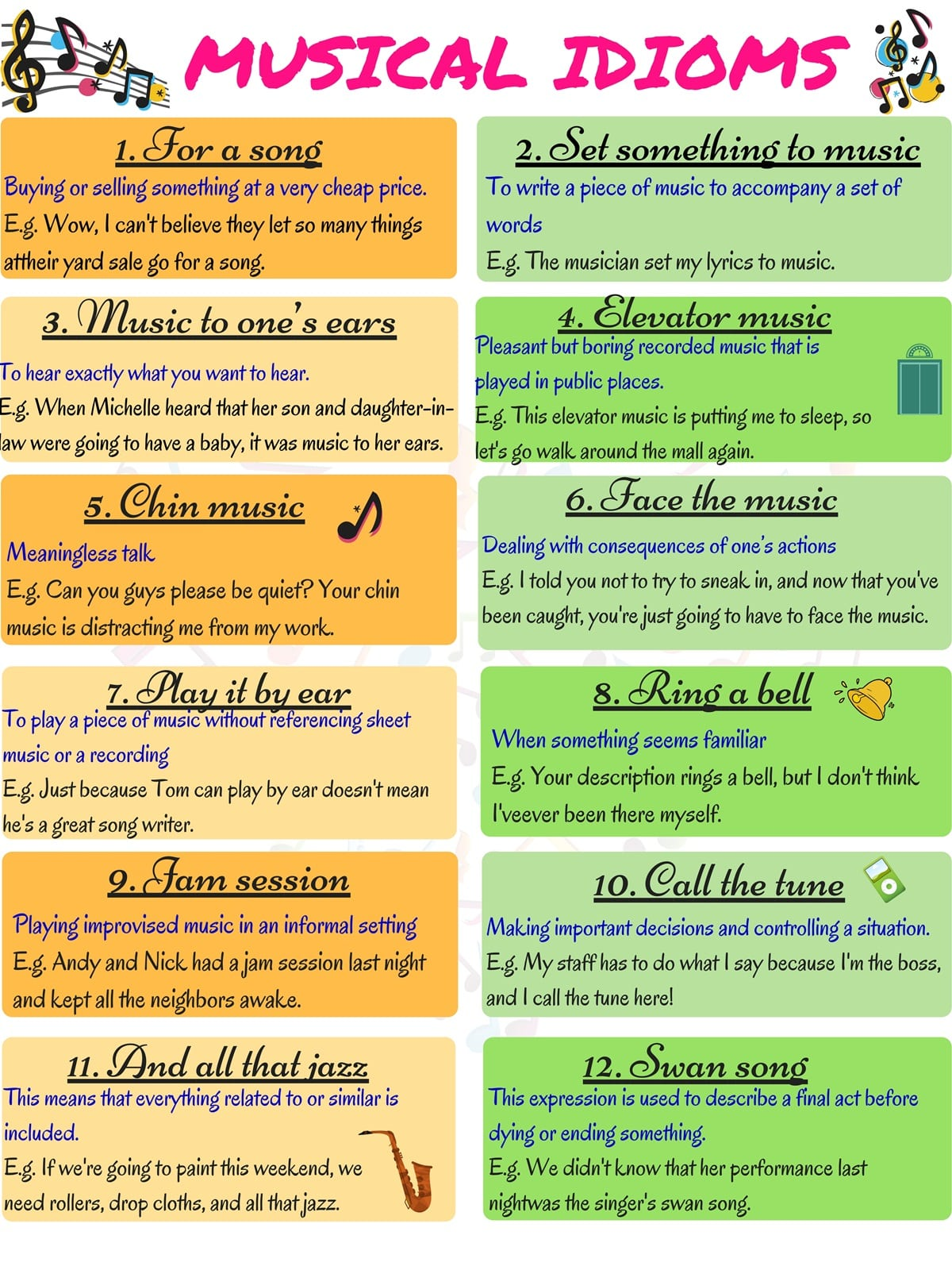 Learn 15 Useful Idioms Related To Music In English