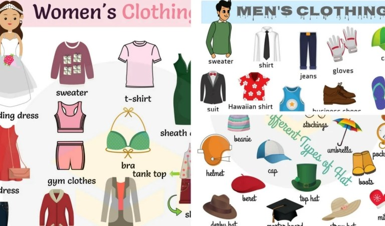 Clothes Vocabulary: Learn Clothes Name with Pictures