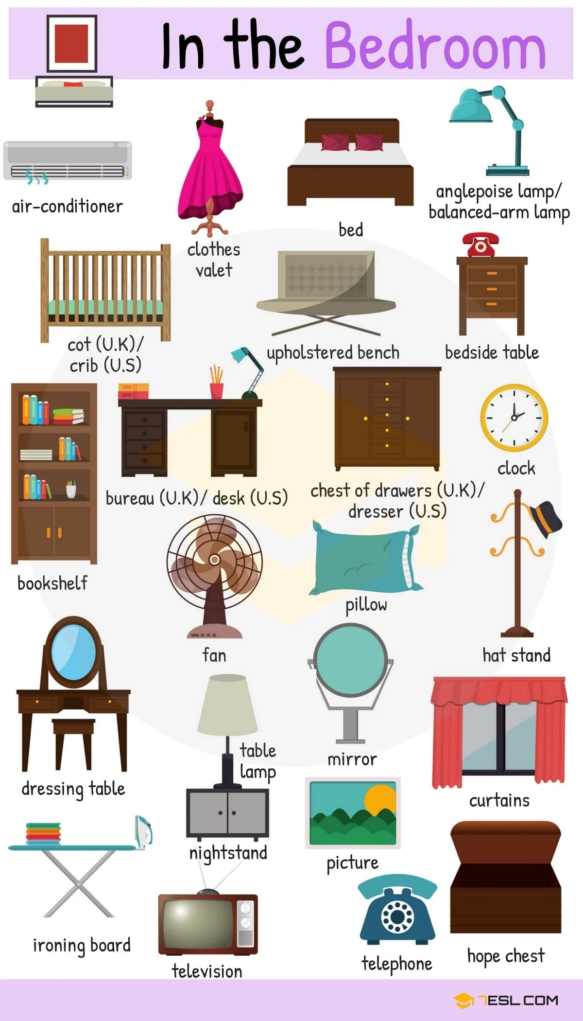 Rooms in a House Vocabulary in English - ESLBuzz Learning English