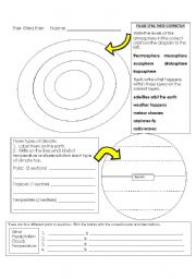 Weather Climate And Levels Of The Atmosphere Worksheet