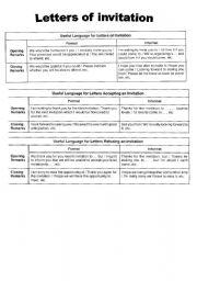 letters of invitation esl worksheet