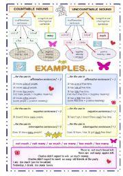Grammar Poster Handout On Quantifiers Plus Worksheet
