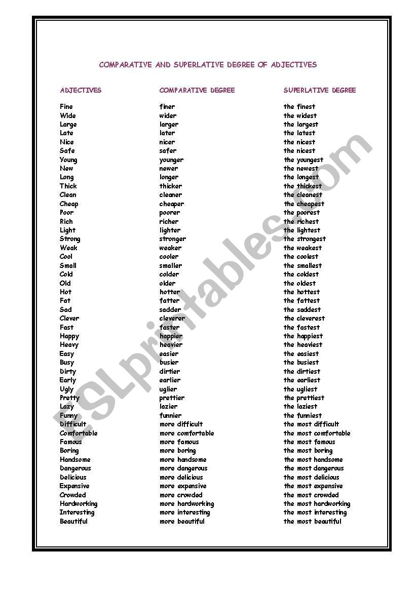 English Worksheets Degree Of Adjectives
